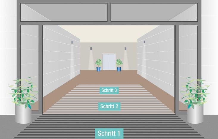 reinigung in 3 schritten arwei saubere ideen mit system premium reinstreifer b derroste. Black Bedroom Furniture Sets. Home Design Ideas